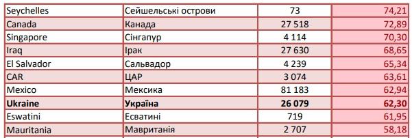 / moz.gov.ua
