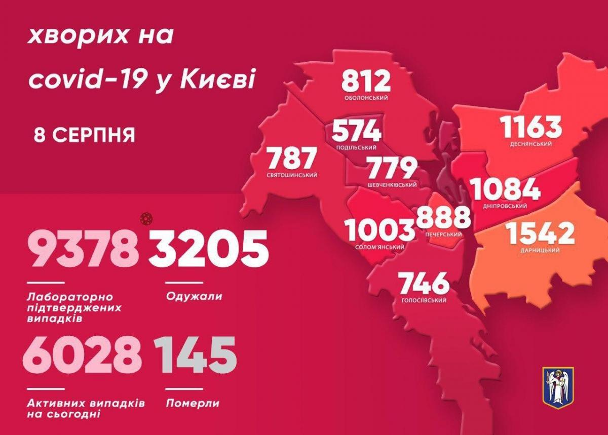 За добу в Києві знову дуже багато хворих / t.me/vitaliy_klitschko