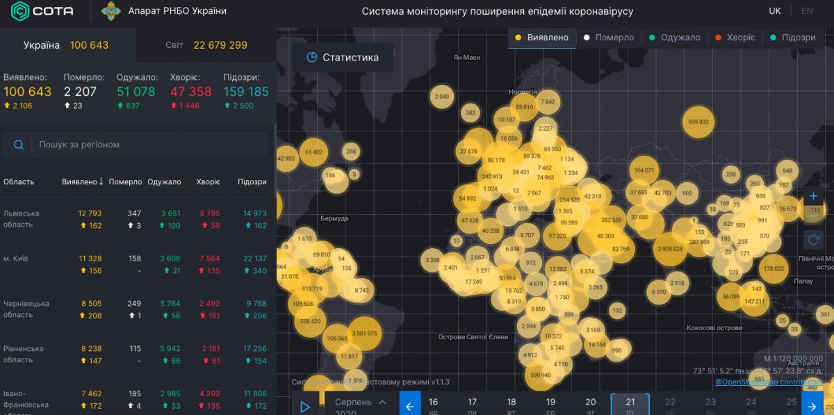 Коронавірус - статистика 21 серпня / covid19.rnbo.gov.ua