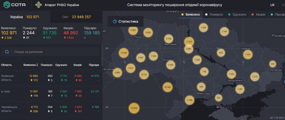 Коронавирус в Украине - статистика и карта на 22 августа / covid19.rnbo.gov.ua