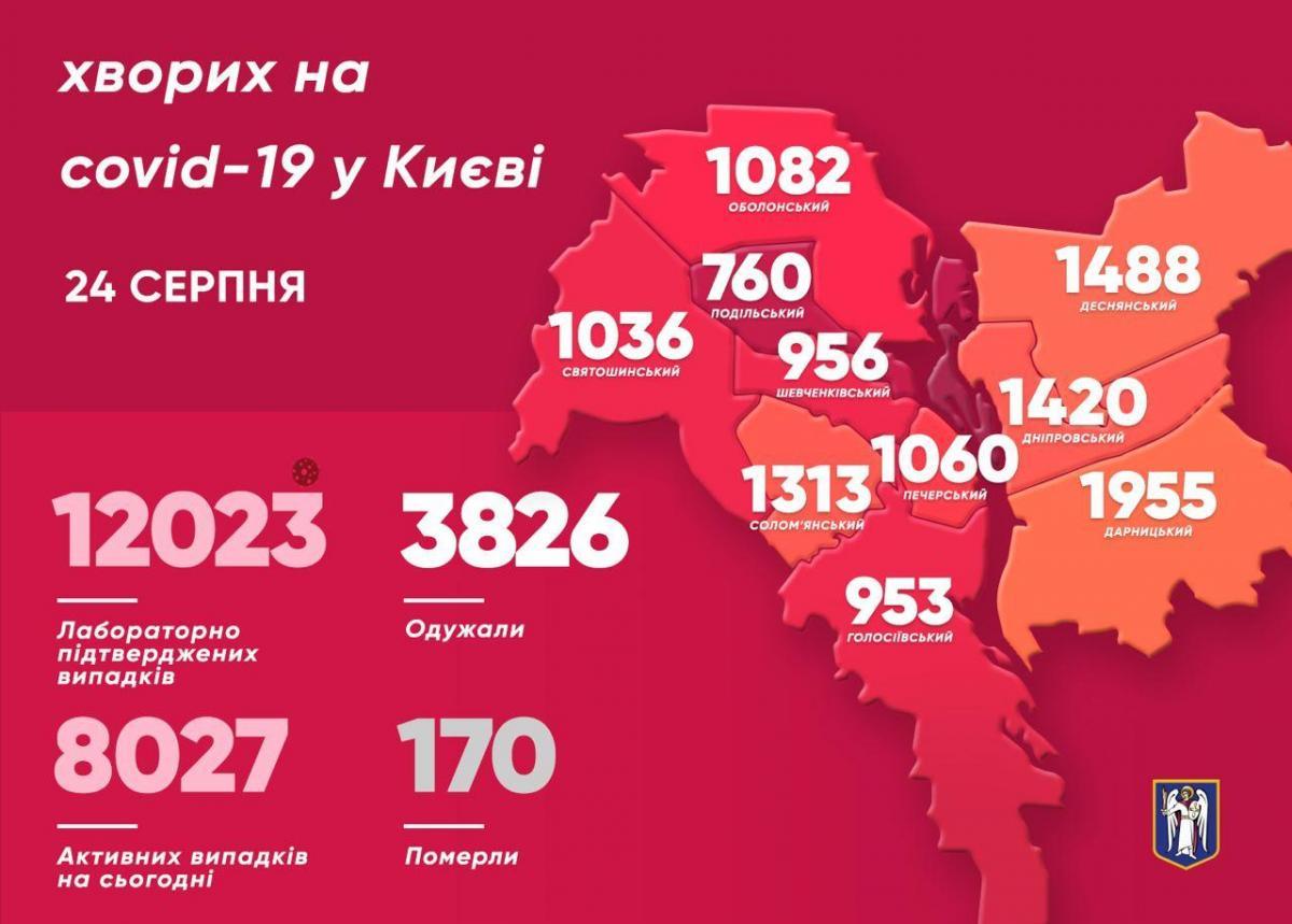 Коронавирус в Киеве - карта на 24 августа / телеграм Виталия Кличко