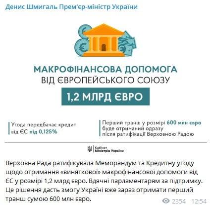 Верховная Рада одобрила заем в 600 млн евро от Евросоюза в обмен на реформы