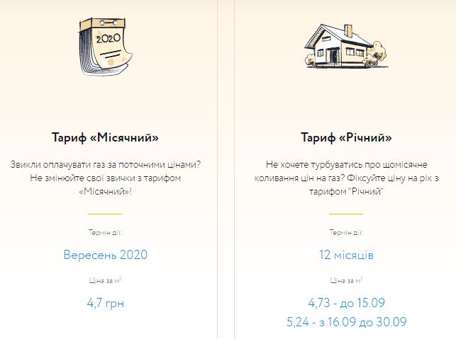 Ціни на газ в Україні серйозно зросли – Тарифи на газ у вересні