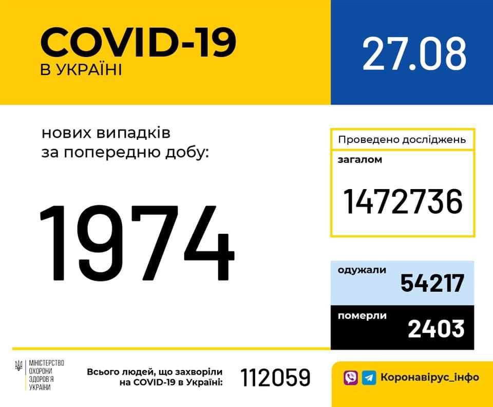 Коронавирус в Киеве 27 августа - карта / facebook.com/moz.ukr