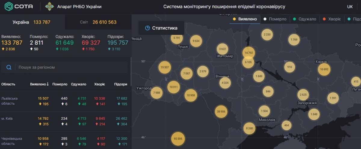 Коронавирус в Украине - карта на 5 сентября / СНБО