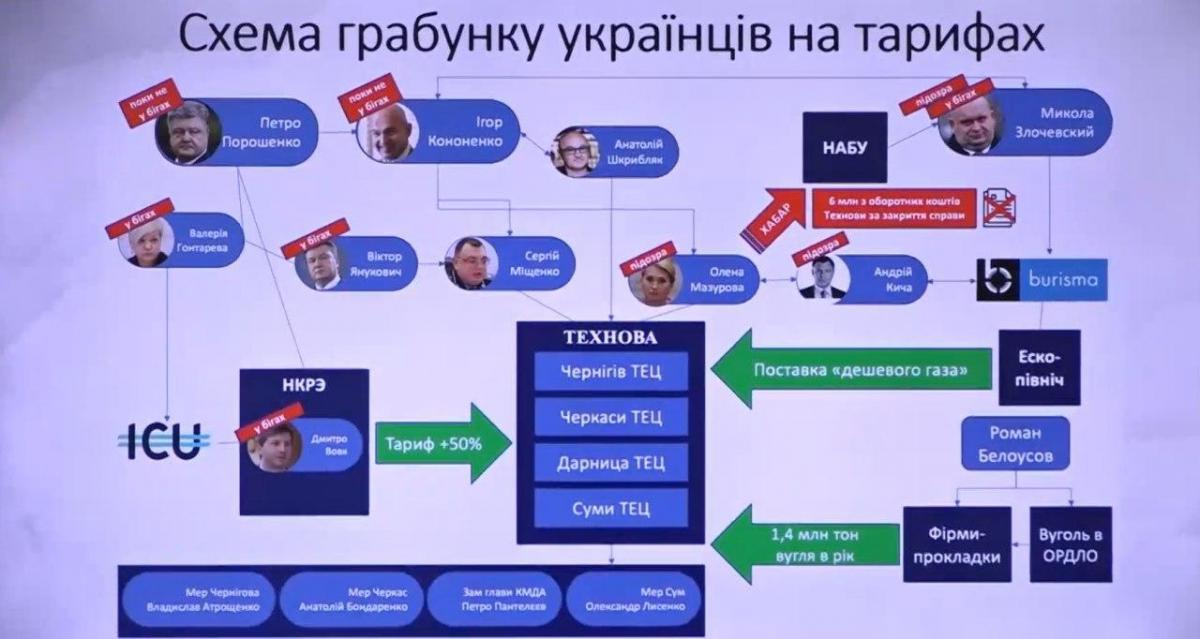 Деркач сказал, что Порошенко на посту президента кормился с коррупционных схем – Пленки Деркача сегодня