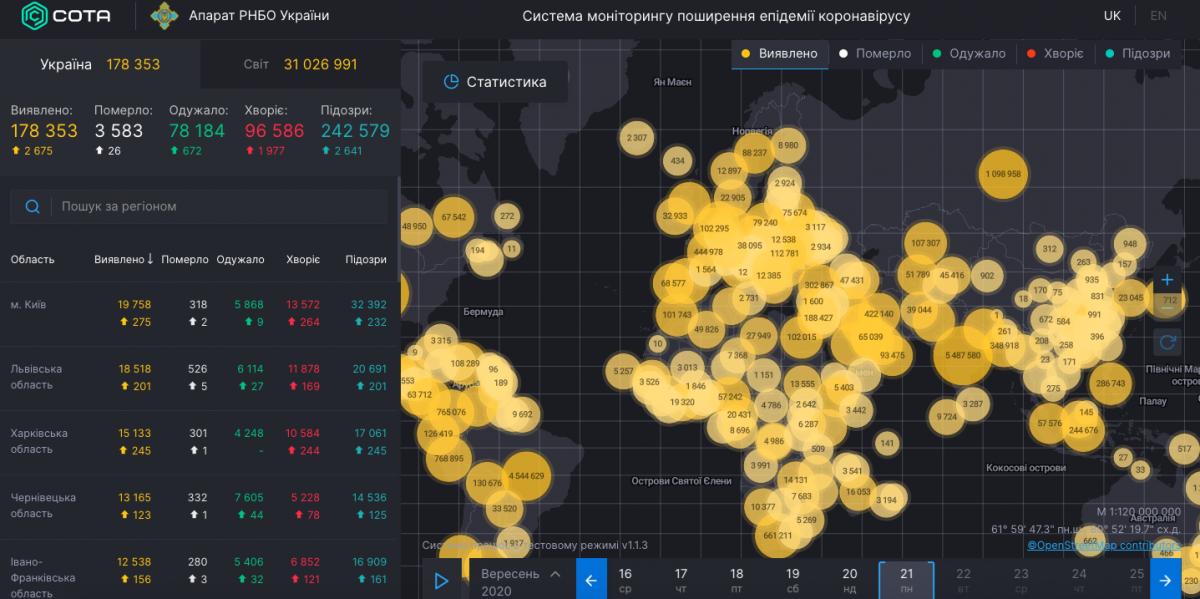 Коронавірус в Україні - статистика 21 вересня / covid19.rnbo.gov.ua