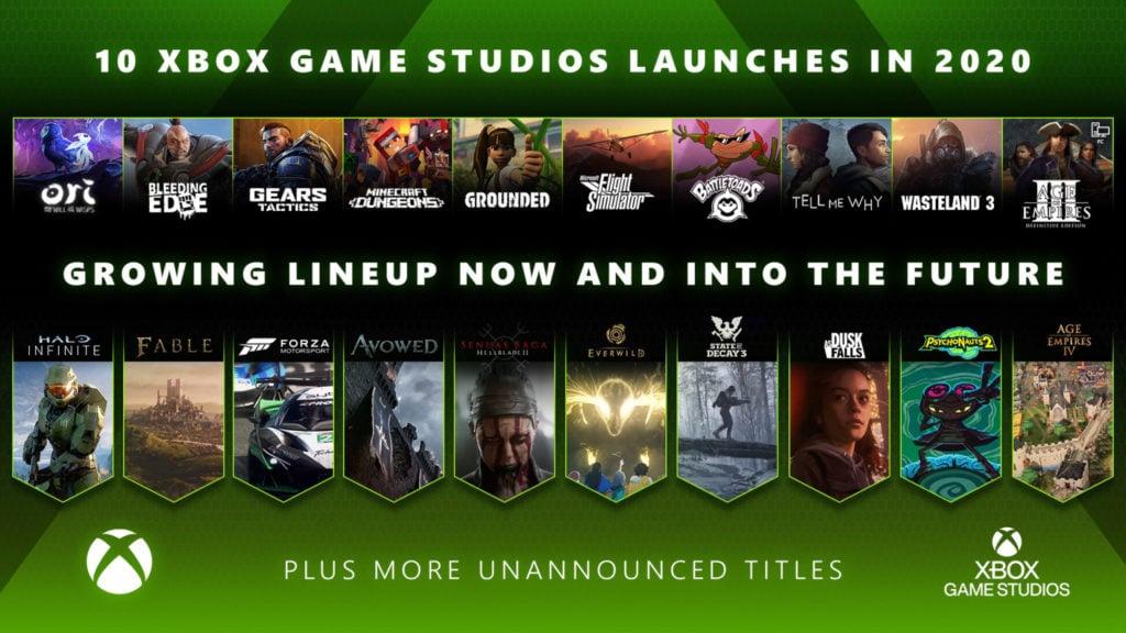 Много игр: Microsoft отчиталась о рекордном годе для Xbox Game Studios