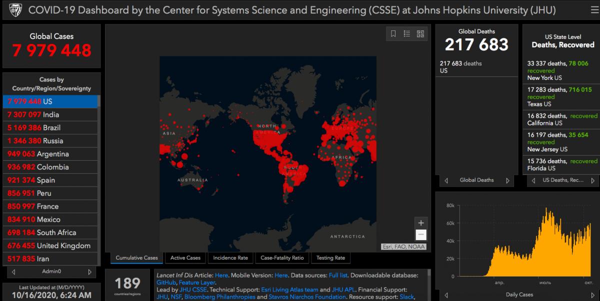 Коронавірус у США - статистика 16 жовтня / gisanddata.maps.arcgis.com