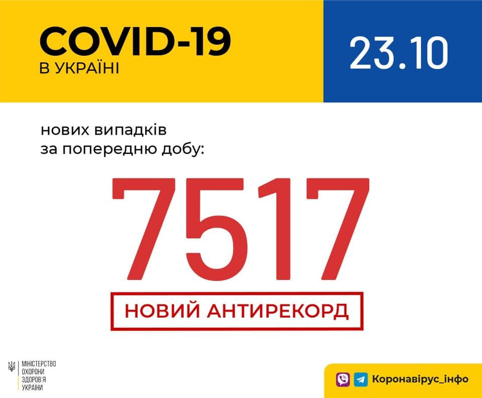 Коронавирус в Украине 23 октября / facebook.com/moz.ukr