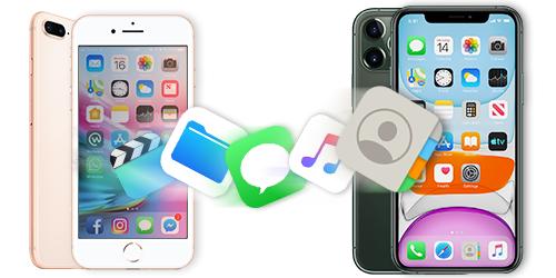 Как перенести контакты и данные с телефона на телефон: простые способы