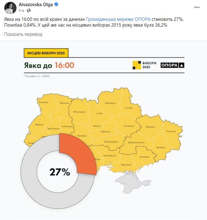 Опора назвала новые данные по явке на местных выборах