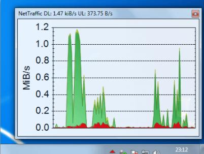 Тест скорости интернета: простые способы