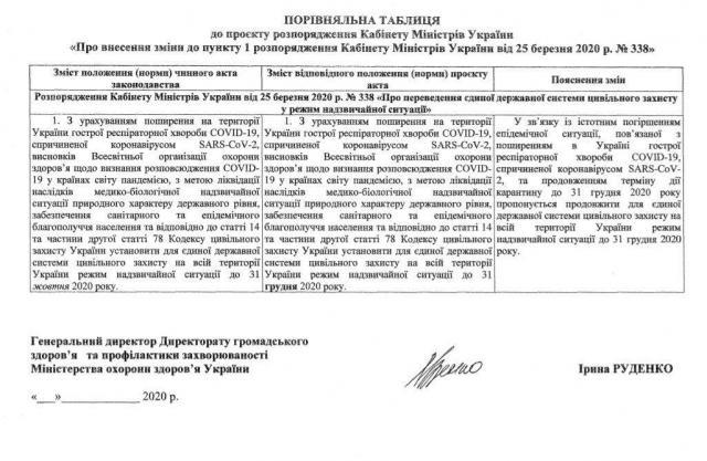 ЧС и карантин в Украине продлили - документ и последние новости