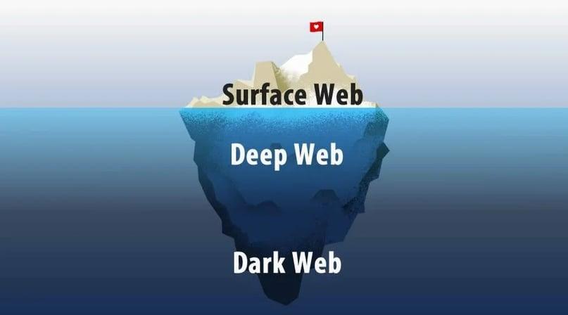 """""""Темный интернет"""": что там происходит и как туда попасть"""