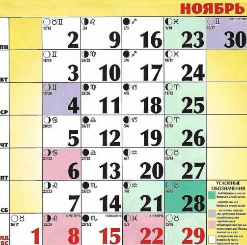 У місячному календарі йдеться, що найсприятливіший день листопада – 28 число – Місячний календар листопад 2020