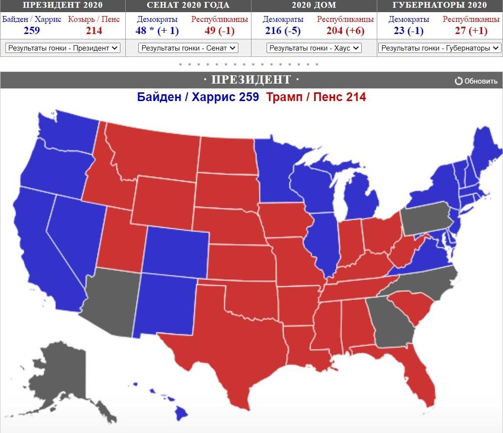 Джо Байдена лишили 20 голосов выборщиков – СМИ