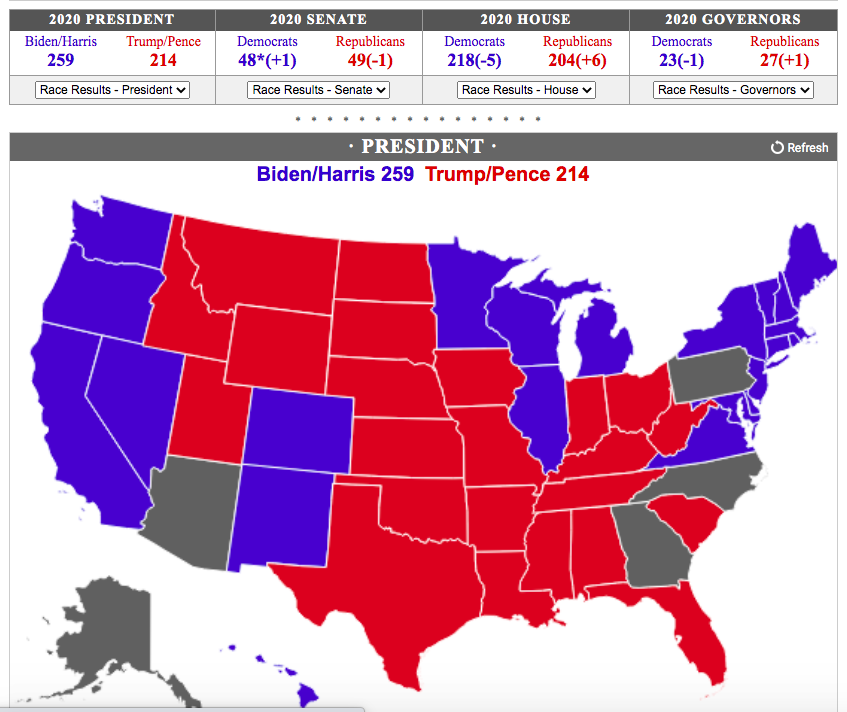 realclearpolitics.com/elections/live_results/2020/president