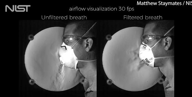 Маски нужно носить, чтобы происходила фильтрация выдыхаемого воздуха носителями коронавируса / Скриншот видео dailymail.co.uk