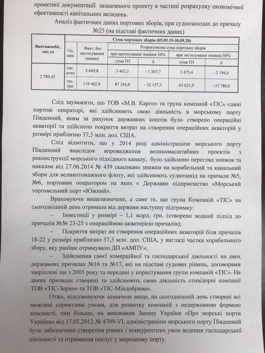 Порт ТИС заподозрили в схемах по неуплате налогов