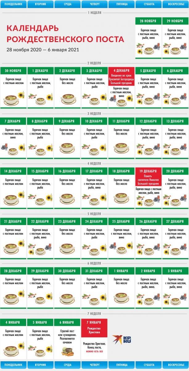 рождественский пост 2020-2021 питание по дням календарь