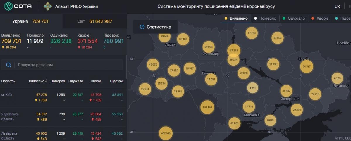 Коронавірус в Україні - карта на 28 листопада / РНБО