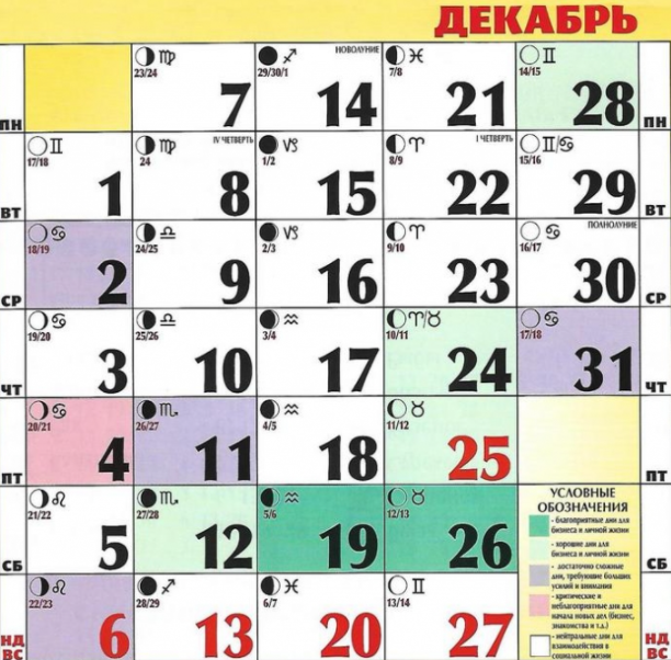 Большинство дней декабря текущего года – нейтральные – Лунный календарь декабрь 2020