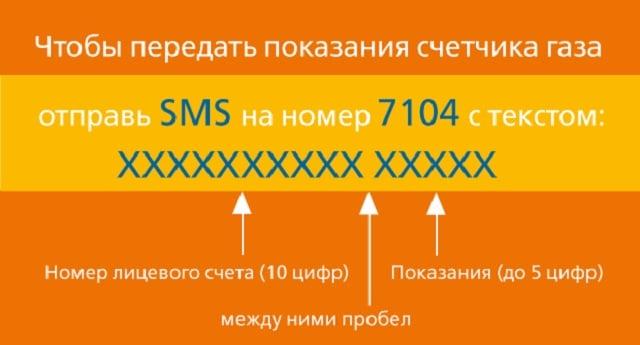 104 ua внесення показань лічильника в Особистий кабінет