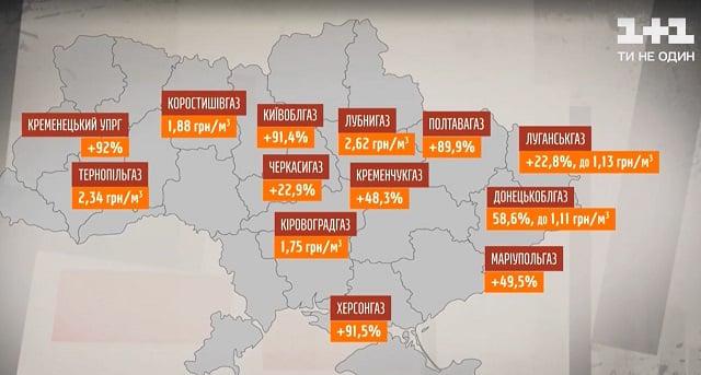 Абонплата за газ в Україні зросте на 90-127% - скільки платитимемо