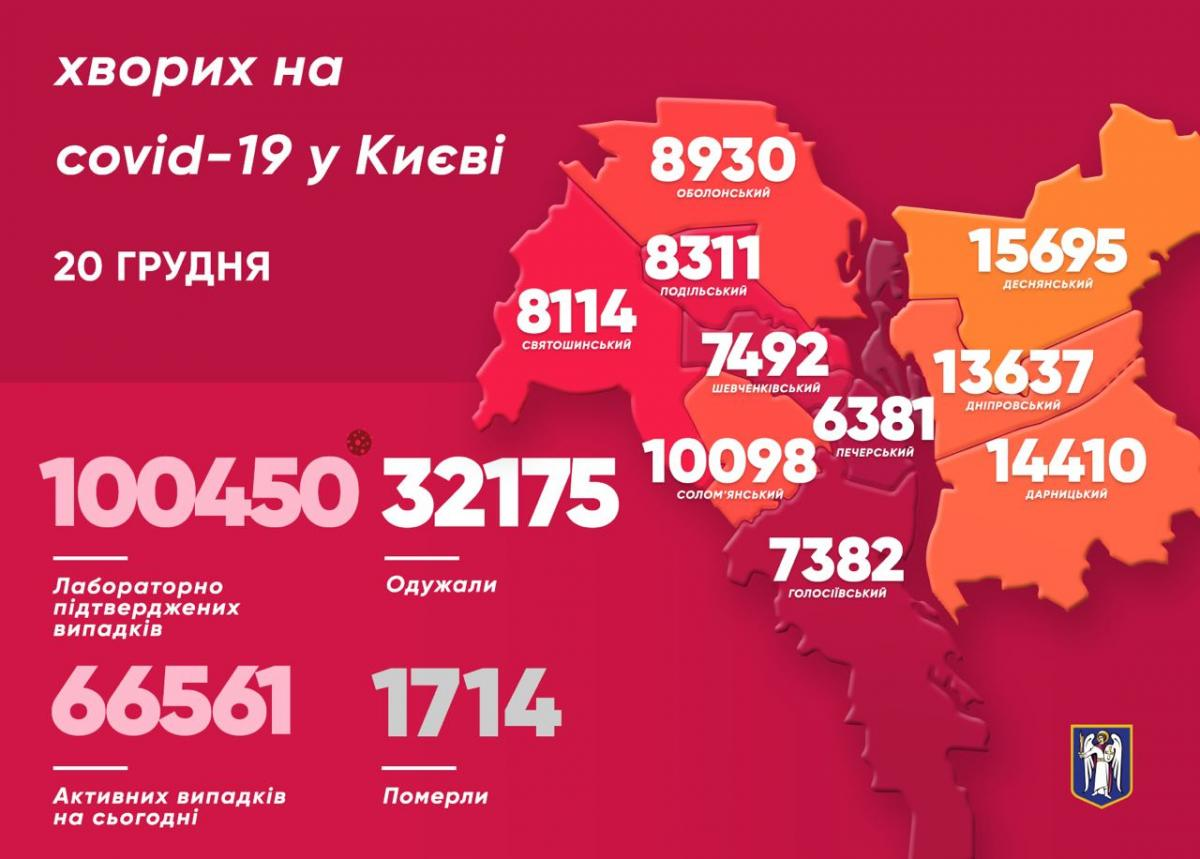 Коронавирус - статистика / t.me/vitaliy_klitschko