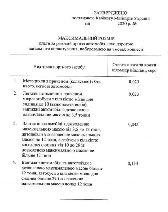 Платные дороги в Украине - названа цена для каждого вида авто