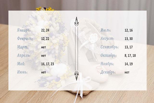 Благоприятные дни для свадьбы в 2021 году – по всем календарям