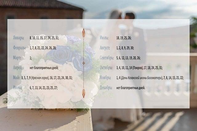 В какие дни можно венчаться в 2021 году по венчальному календарю