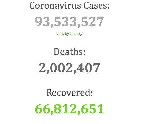 Сколько зараженных коронавирусом в мире сегодня - статистика / worldometers.info