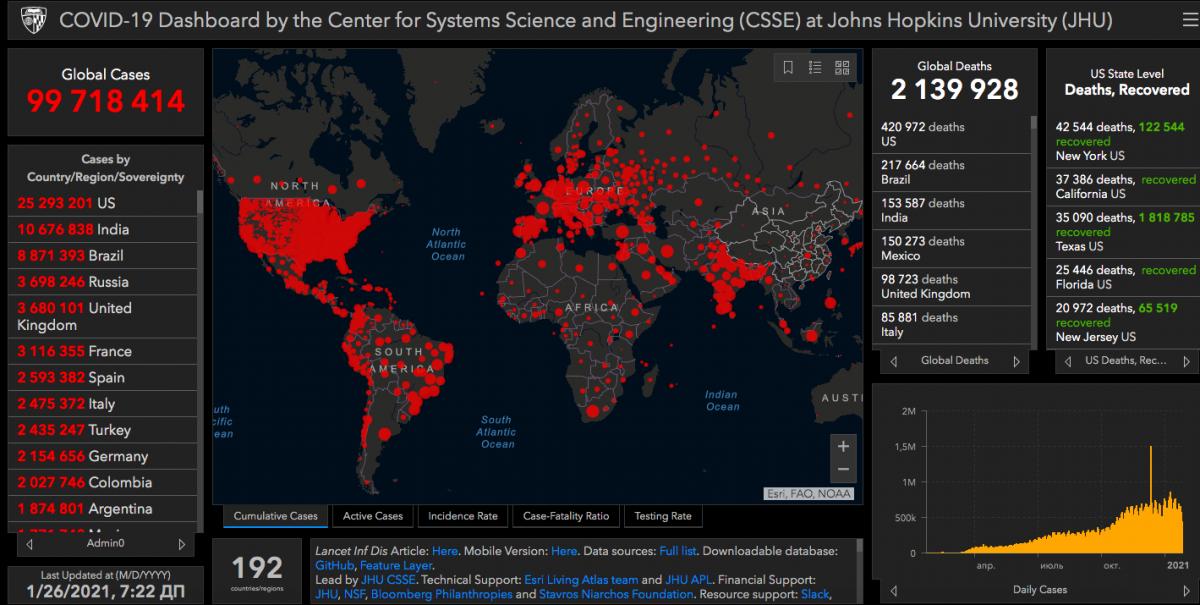 Коронавирус в мире - статистика 26 января / gisanddata.maps.arcgis.com