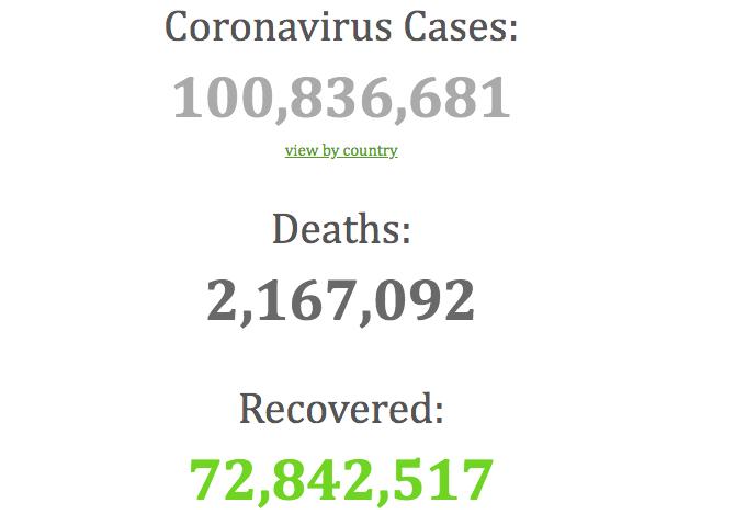 Коронавирус в мире - статистика / worldometers.info