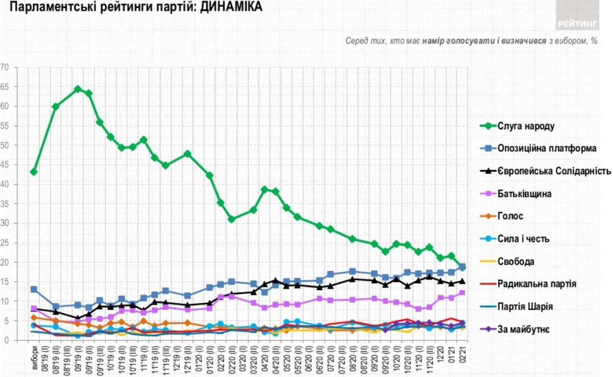 / ratinggroup.ua