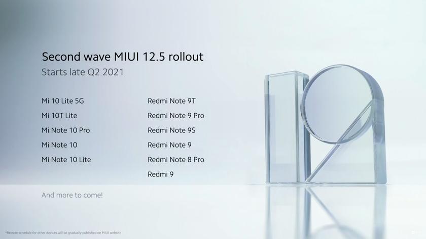 Xiaomi рассказала, когда и какие смартфоны первыми обновятся до новой версии MIUI 12.5