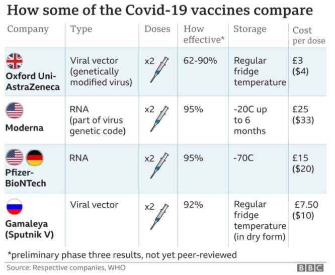 """Украина купила """"мутную"""" индийскую вакцину, которую бедным странам просто дарят"""