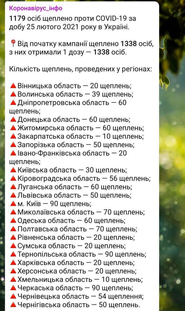 Врач рассказала, как вакцины от коронавируса в Украине выбрасывают в мусор