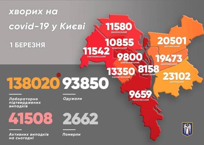 Києву загрожує посилення карантину - Держпродспоживслужба