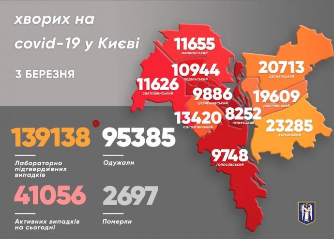 Коронавирус в Киеве - карта на 3 марта / t.me/vitaliy_klitschko