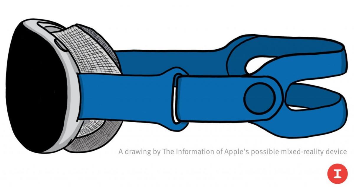 Набросок возможного дизайна прототип, воссозданный журналистами, которые видели внутренние документы Apple / 9to5Mac