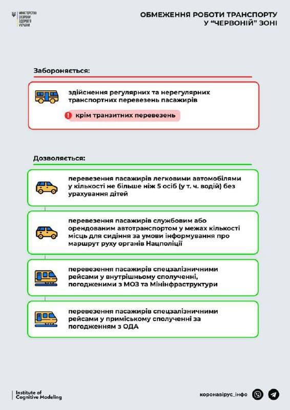 Карантин в Україні в червоній зоні заборонили громадський транспорт