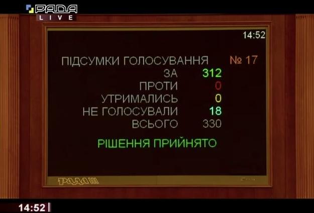 Парламентарі вирішили, що у червоній зоні деякі жителі отримають 8 тисяч гривень допомоги