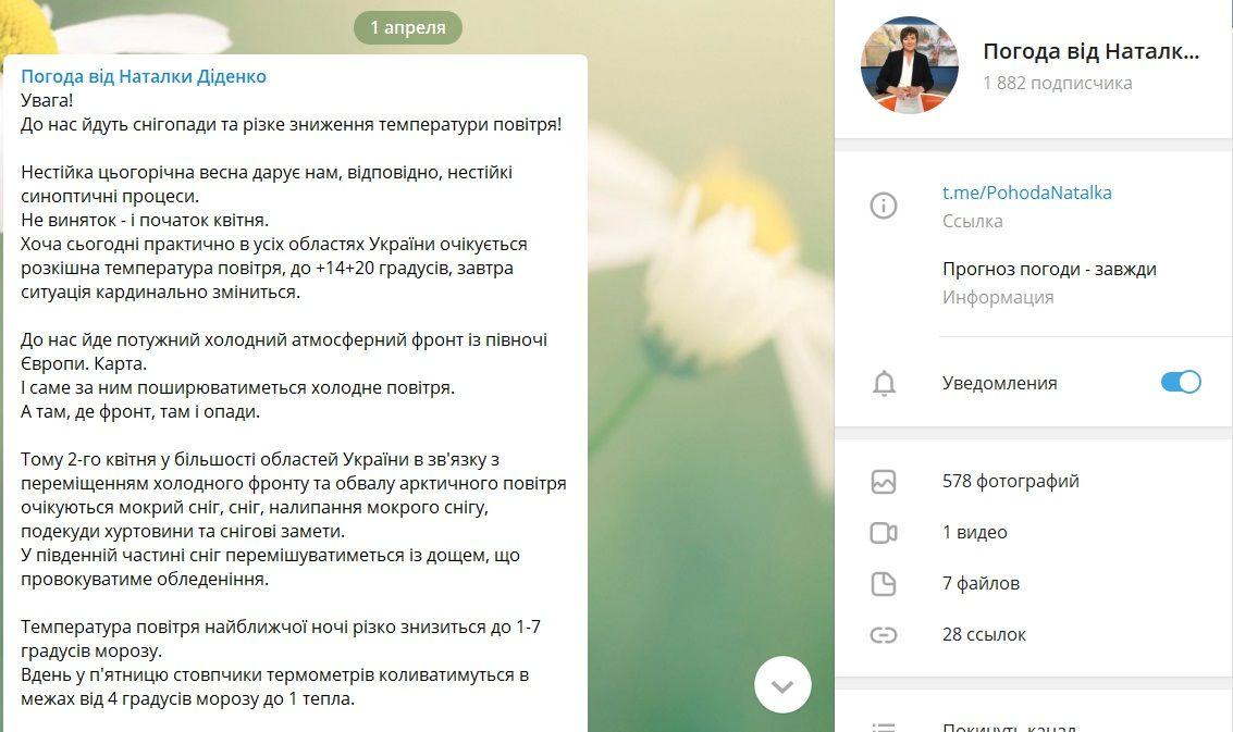 Погода в Україні 2 квітня 2021 прогноз Наталка Діденко