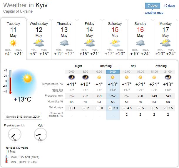 У столиці в середу очікується різке зниження температури повітря