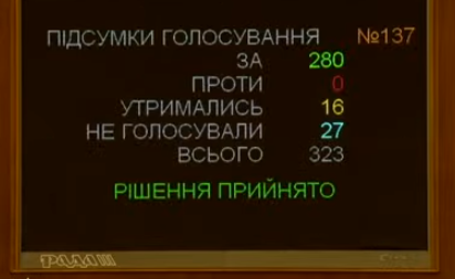 Петрашко уволили с поста министра