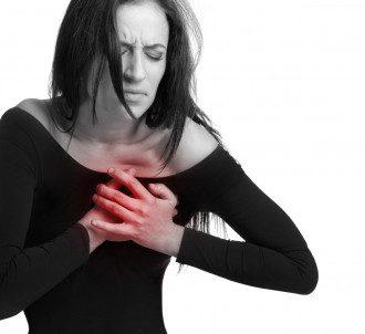 Біль, груди